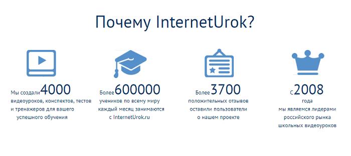 интернет урок личный кабинет регистрация официальный сайт